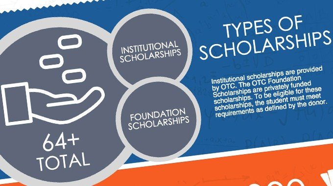 OTC Scholarship Applications Now Open