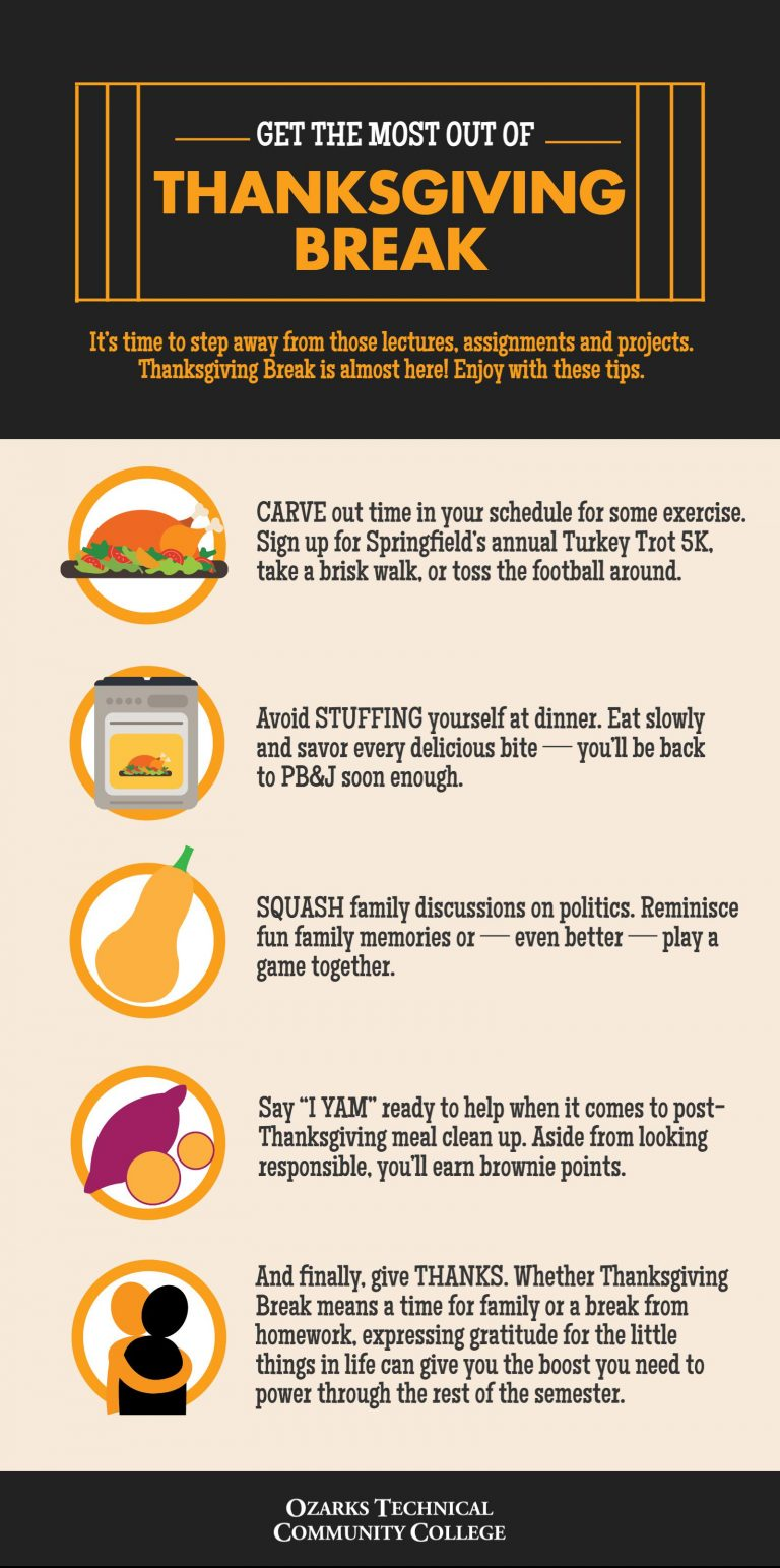 thanksgiving break college essay College students and thanksgiving break tips for enjoying the holidays with your adult children posted nov 17, 2017.