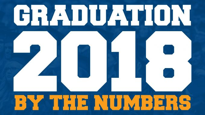 Infographic: OTC Graduates By The Numbers